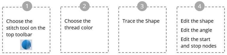 basic digitizing steps in Floriani FTCU