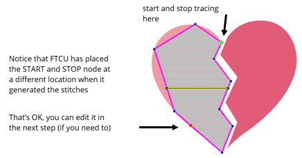 tracing a heart shape in floriani ftcu